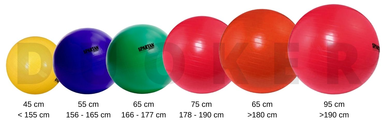gimnasztika labda méretek